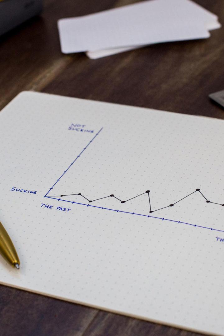 So werden Sie profitabler und größer: Dienstleistungs-Agentur durch Fließband-Prozesse skalieren